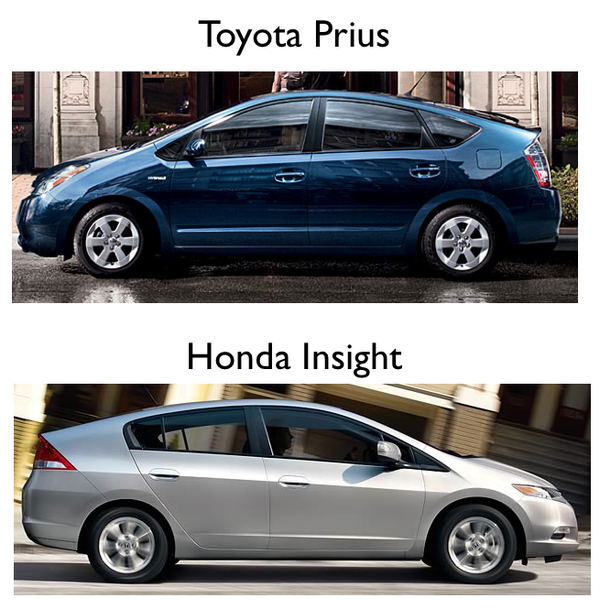 Honda Insight Vs Toyota Prius The Reason A Marketers Guide To